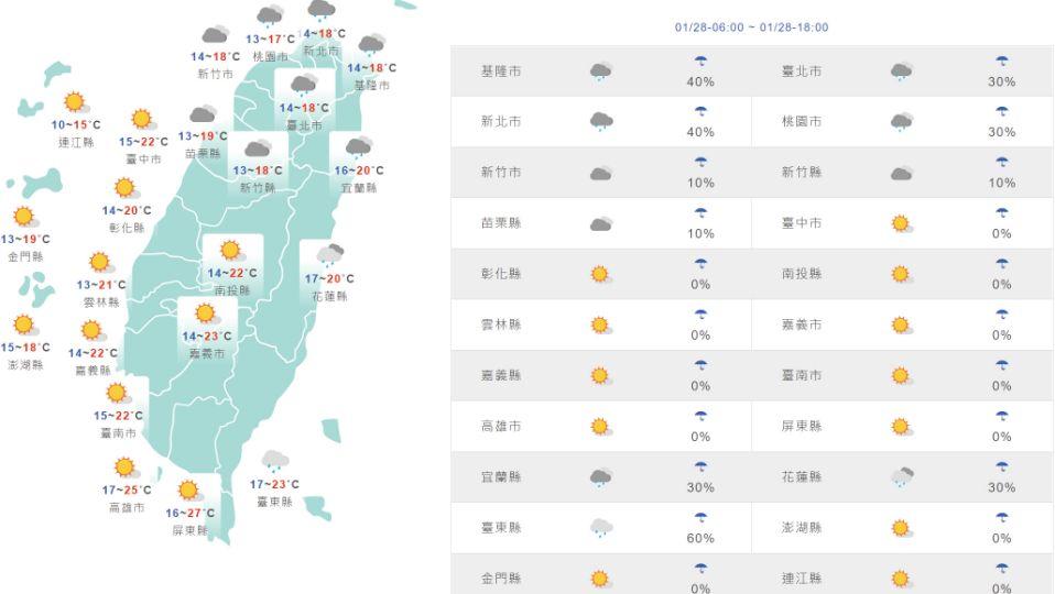 台灣與外島地區今日天氣和氣溫預測。